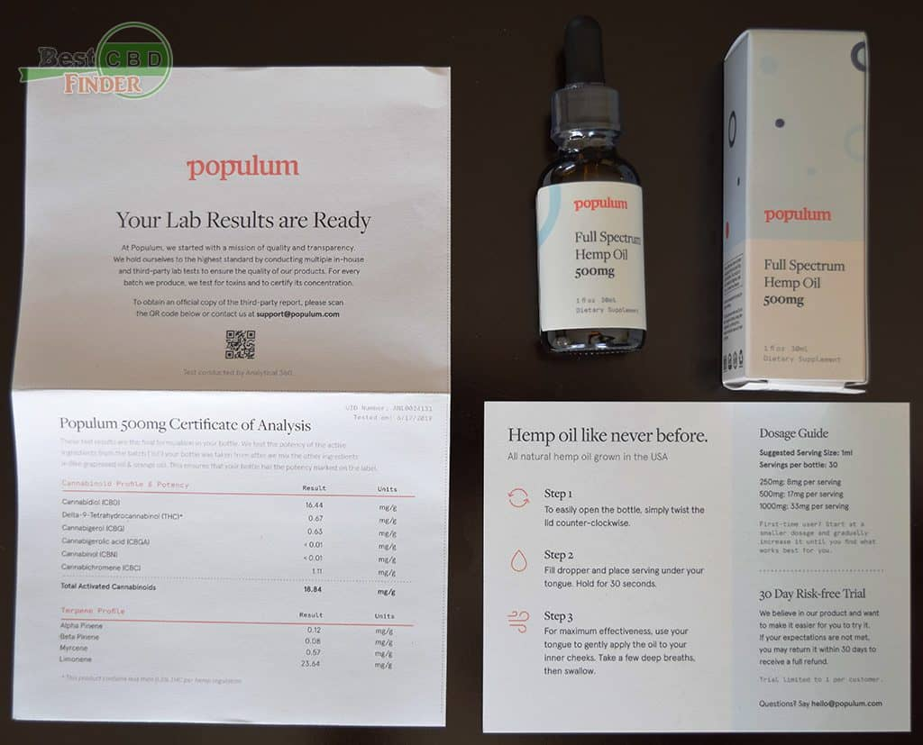Populum 500mg Full Spectrum Hemp Oil Lab Results