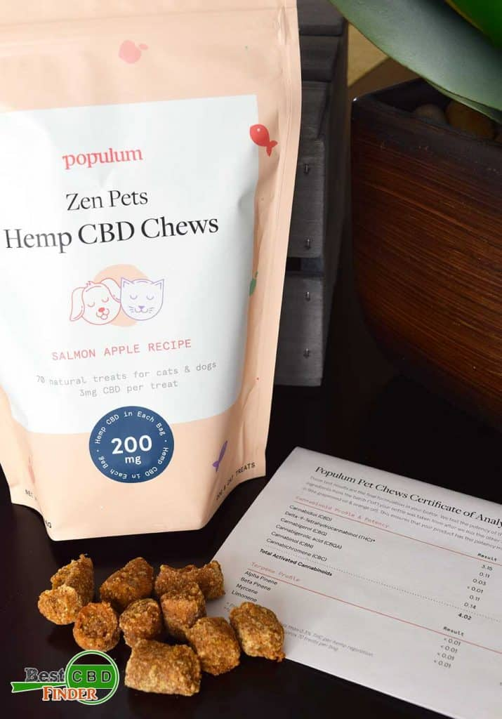 Populum Zen Pets Hemp CBD Chews - Treats and Certificate of Analysis