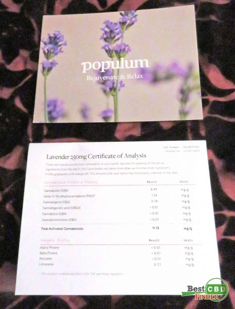 Populum 250mg Lavender + CBD Face Oil Lab Results