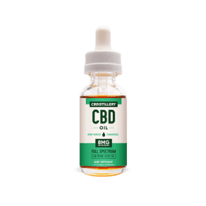 Full Spectrum CBD Tincture - 250mg - 30ml